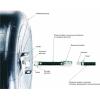Пневмозаглушка масло-бензостойкая, герметизатор для труб от 600 до 800 мм